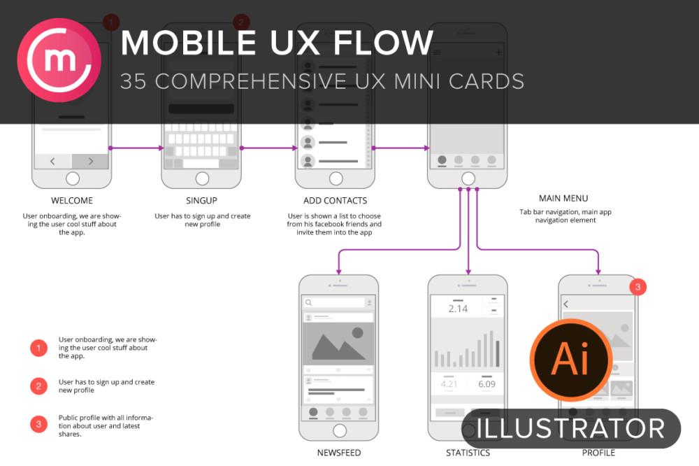 Mobile User Experience Ai Mockup