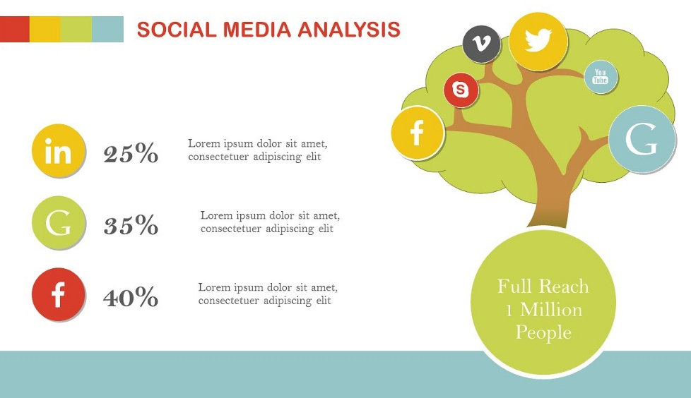 Social Media Analysis Powerpoint Template