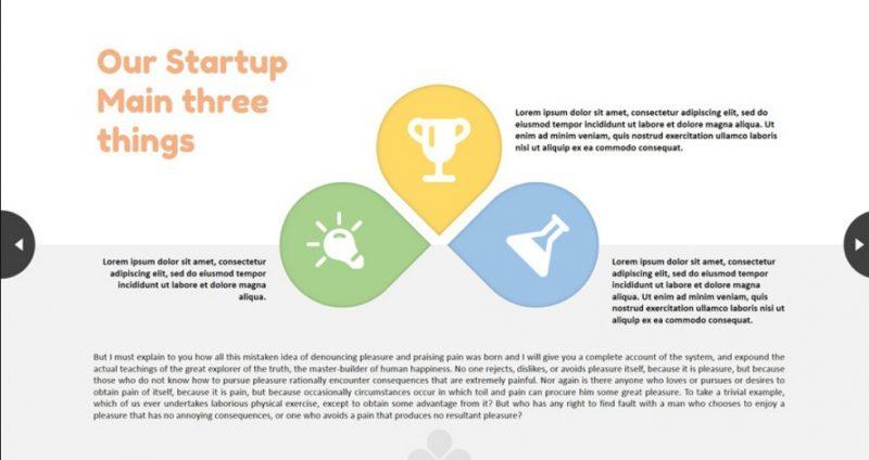 Startup PowerPoint Presentation PPT