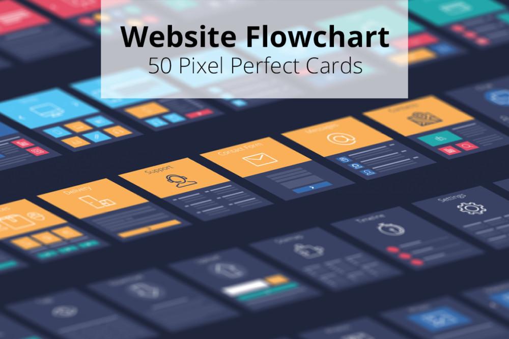 Web & App Prototype Ux Wire Frame Templates website-flowchart-pr-website-wireframe-website-mockup-wireframe-tools-prototyping-tools-website-wireframe